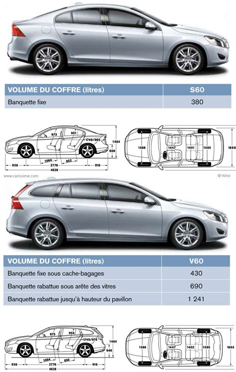 volvo  dimensions  volvo reviews