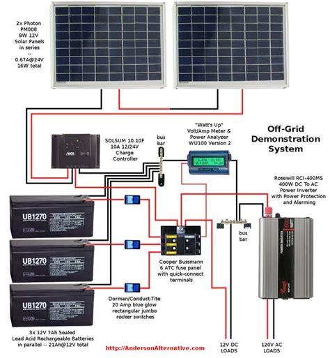 Diagram Solar Wiring Camping