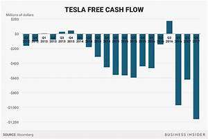 Free Cash Flow Berechnen : saudi aramco ceo it will be decades before ev s shoulder a significant percentage of the ~ Themetempest.com Abrechnung