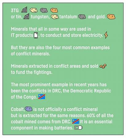 Conflict Minerals Infographic Rights Abuses Wars Human