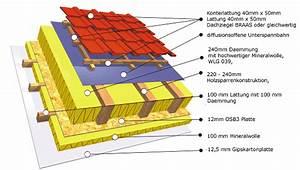 Aufbau Dämmung Dach : dachkonstruktion ~ Whattoseeinmadrid.com Haus und Dekorationen