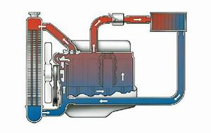 Toyotum 3vze Engine Diagram Coolant