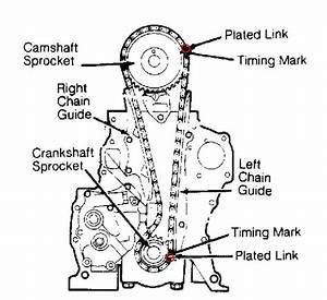 36 Chain Timing Belt  Honda Crv Timing Belt Or Chain 2017