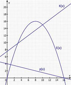 Umsatzmaximum Berechnen : wie berechnet man die erl sfunktion erl smaximum gewinnfunktion nachfrage p x 0 25x ~ Themetempest.com Abrechnung