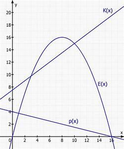 Erlösmaximum Berechnen : erl sfunktion wie berechnet man die erl sfunktion erl smaximum gewinnfunktion ~ Themetempest.com Abrechnung