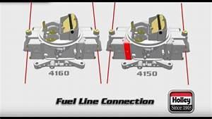 1979 Trans Am Fuel Line Diagram