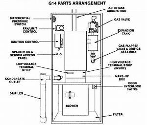 Comfortmaker Air Conditioner Wiring Diagram Model Naco30akc3 : installation and service manuals for heating heat pump ~ A.2002-acura-tl-radio.info Haus und Dekorationen