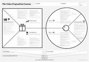 Old Value Proposition Canvas - Peter J Thomson