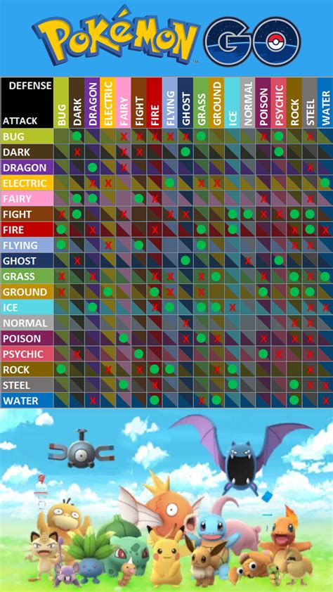 type effectiveness chart reference image wallpaper