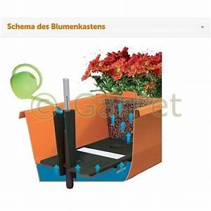 Balkonkasten Halterung Geländer : blumenkasten mit wasserspeicher kr uter balkonkasten ~ Watch28wear.com Haus und Dekorationen