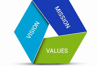 Vision Mission Company Profile Electrical Engineering Uv