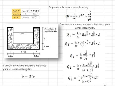 design  channel  sand trap  calculate  kb