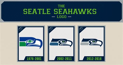 evolution   seattle seahawks logo