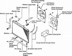 1980 Chevy Heater Core Diagram