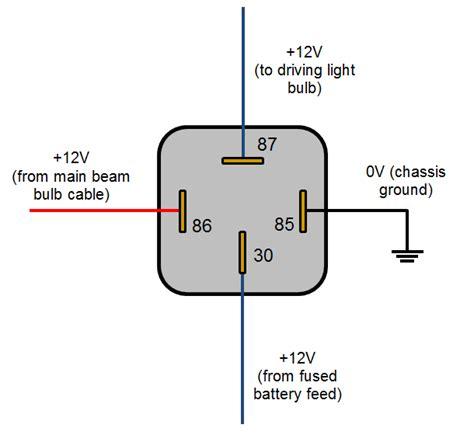 Automotive Relay Guide Volt Planet