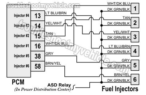 fuel injector circuit diagram jeep