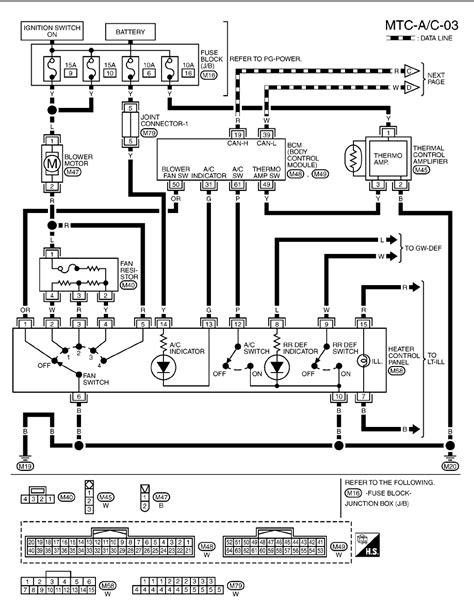 nissan micra wiring diagrams 2003 2005 24 pdf