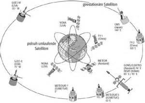 Geostationärer Satellit Höhe Berechnen : wettersatellit lexikon der geographie ~ Themetempest.com Abrechnung