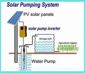 Solar Submersible Pump Controller 11kw 18kw 22kw 30kw