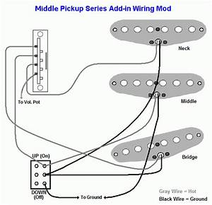 sss hsh conversion wiring modifications electric guitar With strat series wiring