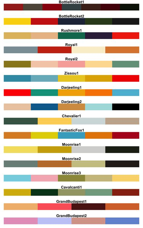 r colors ggplot colors best tricks you will datanovia