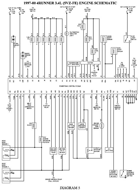 Wire Diagram 98 Toyotum 4runner by Repair Guides