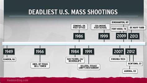 siege mentality definition mass shootings in australia