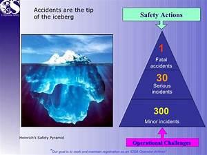 iceberg principle example doing good essay characteristics of creative writing and technical writing