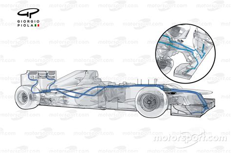 Days before the first grand prix of the 2010 season, mclaren's mp4/25 grew an air inlet on top of the chassis. Banned: Why Mercedes' double DRS was outlawed