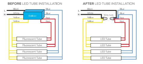 T8 Led Wiring Diagram One End by Installing Dual End Powered Support