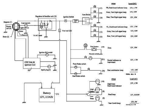 Electric Meter Wiring Diagram For Cluster by Typical Electrical Circuit Diagram Of Two Wheeler