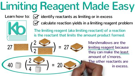 Limiting Reagent Made Easy Stoichiometry Tutorial Part 5 Youtube