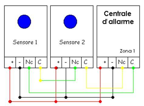 sensori  movimento