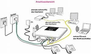 Speedport Telefon Einrichten : telekom t home speedport w502v wlan router dsl modem ~ Frokenaadalensverden.com Haus und Dekorationen