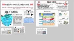 Paper Manual De Procedimientos De Lavanderia En Hoteles By