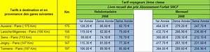 Abonnement Pro Sncf : remboursement les tarifs forfait de la sncf entre le 1er juillet 2008 et le 30 juin 2009 ont ~ Medecine-chirurgie-esthetiques.com Avis de Voitures