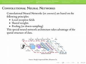 Deep Learning - Convolutional Neural Networks