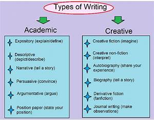Examples Of Literary Essays pictures that can be used for creative writing self help scheme case study ma creative writing huddersfield