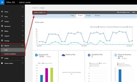 reporting in office 365 systech managed services