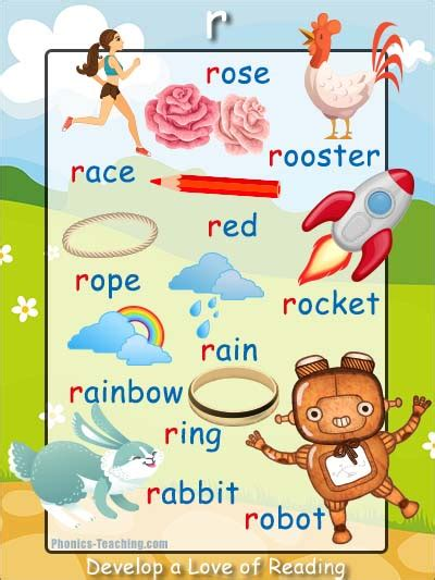 letter r words phonics poster free amp printable great 146 | r phonics sound