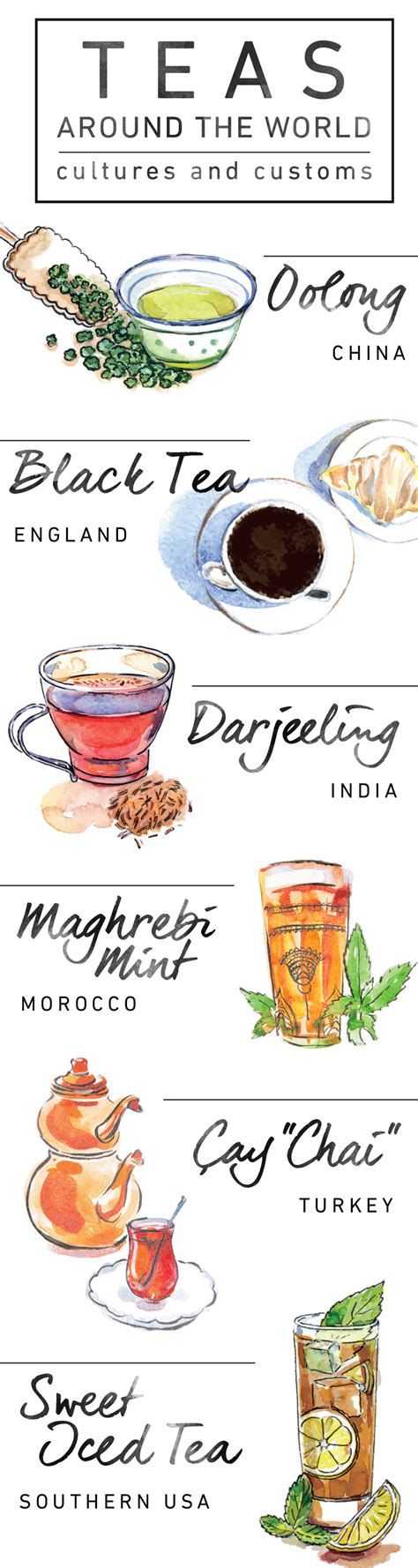 Teas Around the World: Cultures and Customs