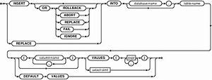 What Are These Diagrams Called   Answer   Railroad