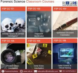 11 Best Online Forensic Courses At Sifsin Images On. Administrative Job Description Sample. Degree In Guidance Counseling. Professional Liabilty Insurance. Alhambra Post Office Passport. Mobile Phone Payment Systems. Acrylic Literature Display Fcc Cfr 47 Part 15. Ashp Residency Directory Drug Addiction Detox. Windows Server 2003 Perfmon Ms In Analytics