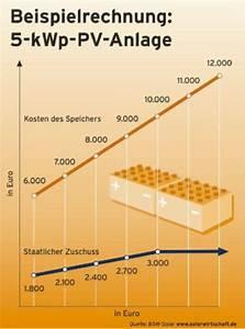 Kosten Photovoltaik 2017 : stromspeicher f rderung das kfw f rderprogramm ~ Frokenaadalensverden.com Haus und Dekorationen