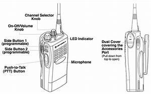 Motorola P040  U0026 P080 Radios  U2013 Radiotronics Uk Blog