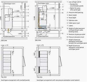 Design And Installation Of Medium Voltage Switchgear