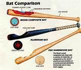 Aluminum Vs Wood Bats Photos