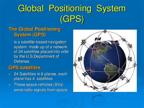 Best Concept On Global Positioning System(gps