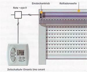 Elektrische Rolläden Einbauen : elektrische rolladen icnib ~ Eleganceandgraceweddings.com Haus und Dekorationen