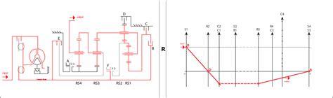 Gear Line Diagram by Zf 9hp Transmission